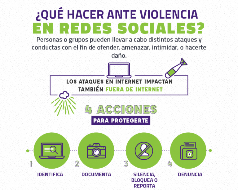 ¿Qué hacer ante agresiones y ataques en línea?
