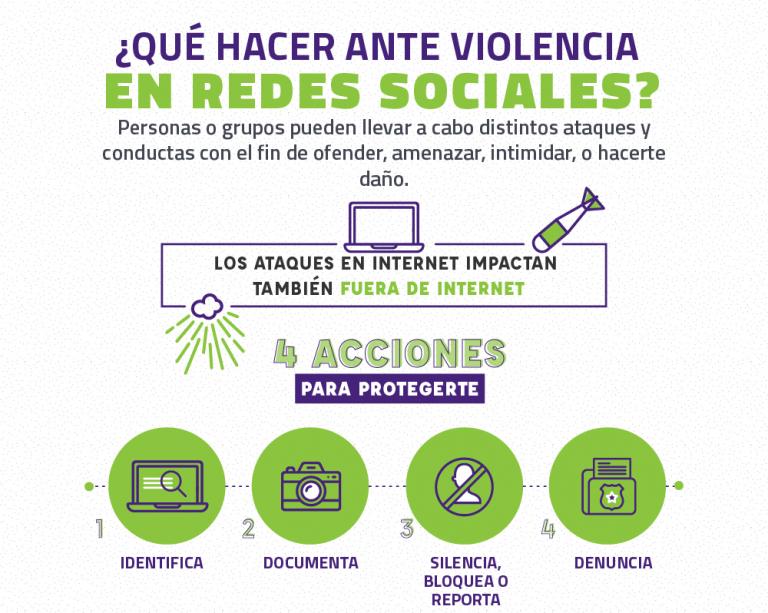 Infografia de violencia en redes sociales