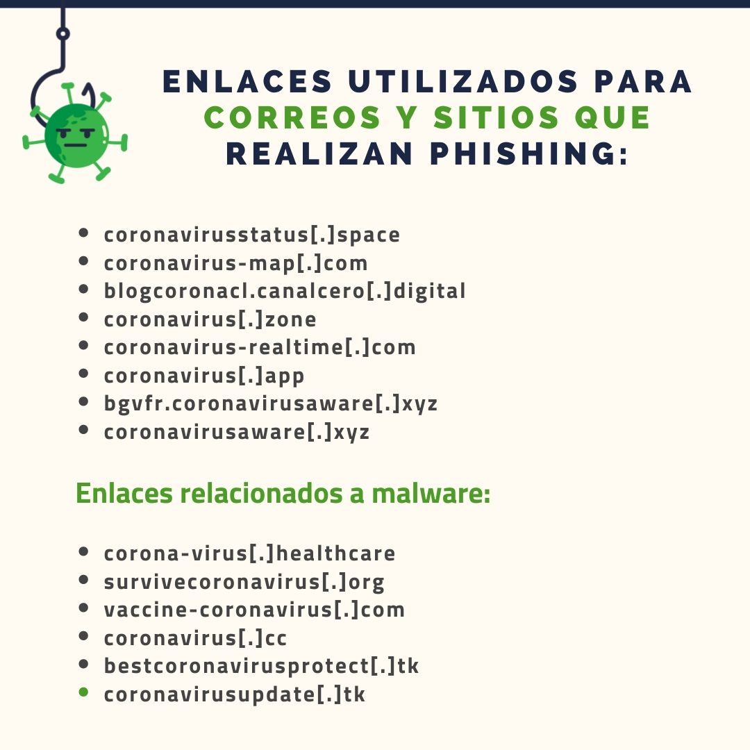 links-maliciosos-covid-phishing