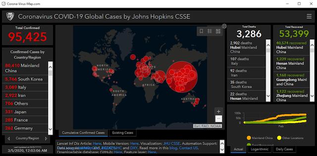 phishing-mapa-covid-ejemplo