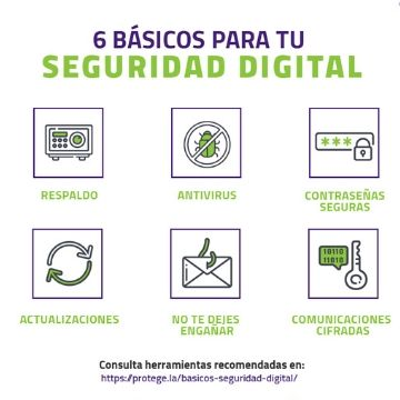 basicos-seguridad-digital