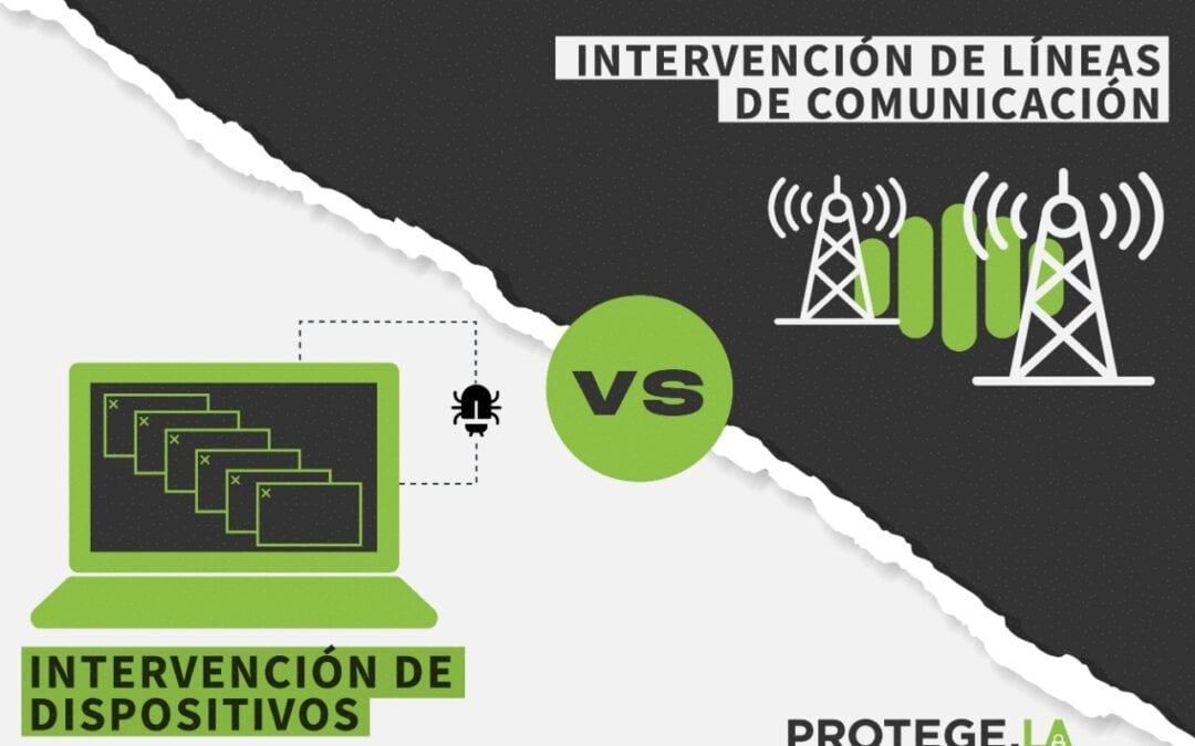 Intervención de dispositivos y comunicaciones